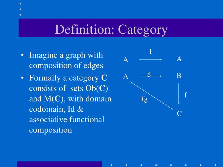 Definition: Category