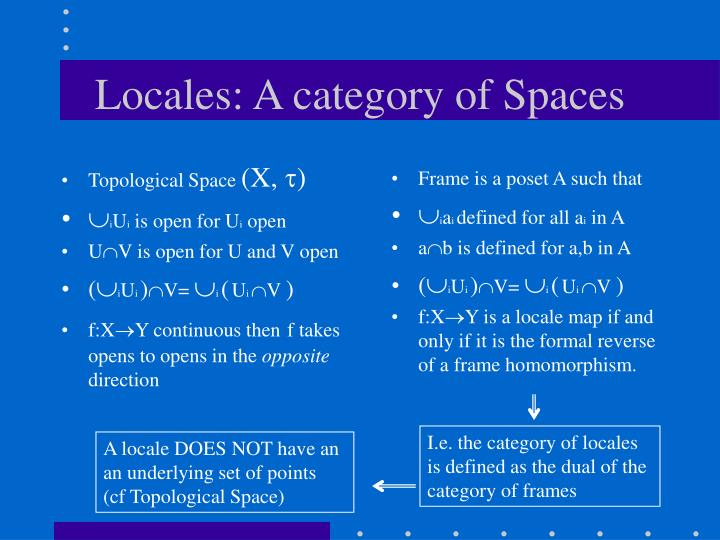 Locales: A category of Spaces
