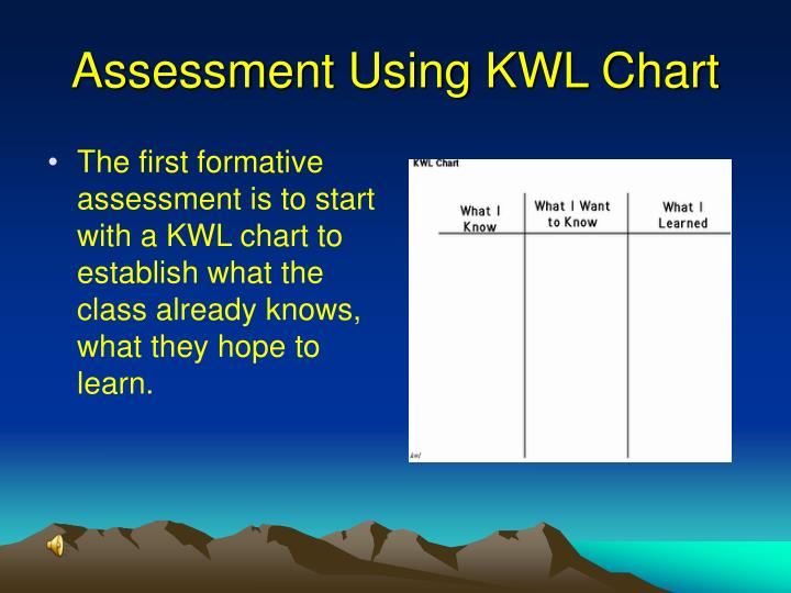 Assessment using kwl chart