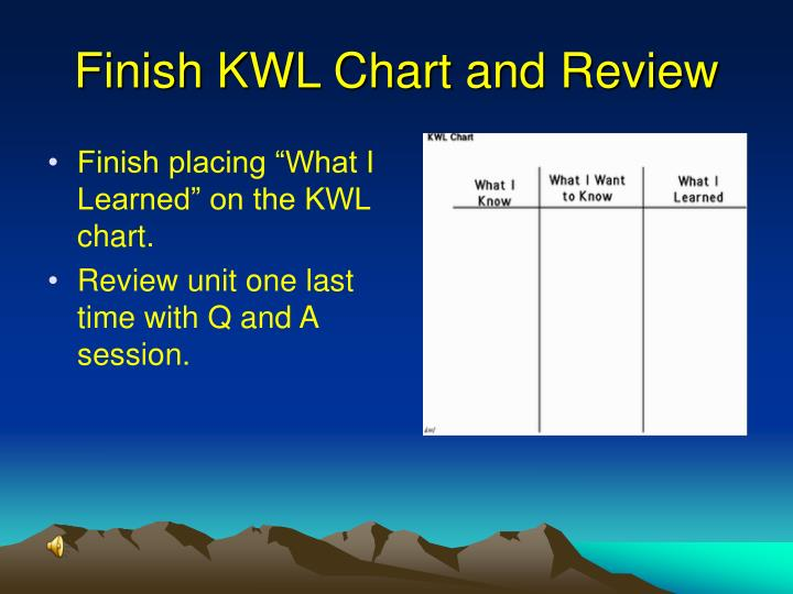 Finish KWL Chart and Review
