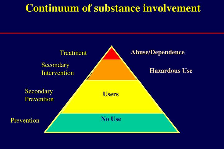 Continuum of substance involvement