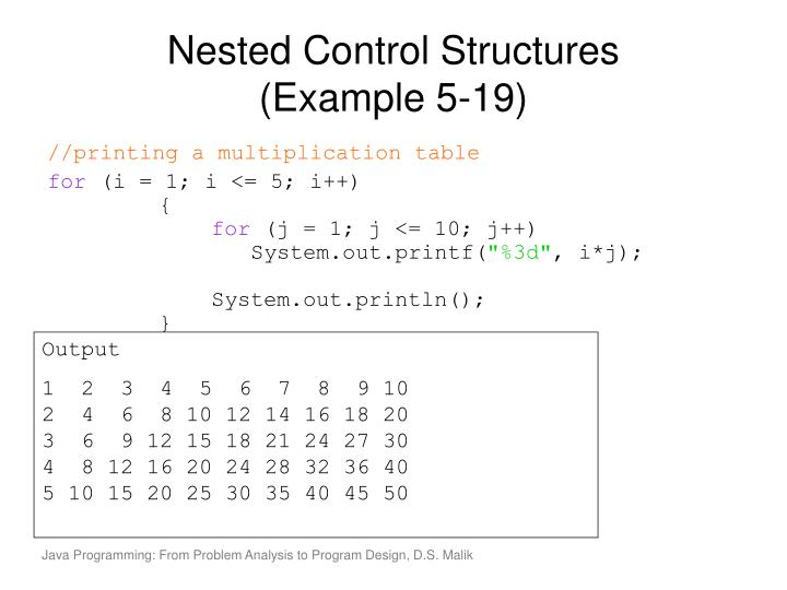 Nested Control Structures