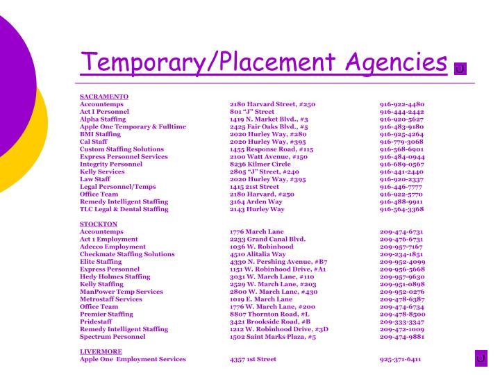 Temporary/Placement Agencies
