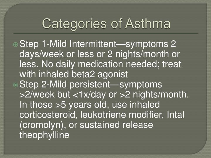 Categories of Asthma
