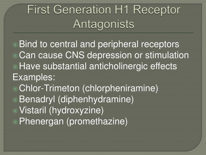 First Generation H1 Receptor Antagonists