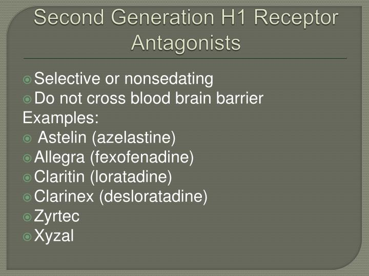 Second Generation H1 Receptor Antagonists
