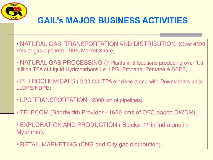 GAIL's MAJOR BUSINESS ACTIVITIES