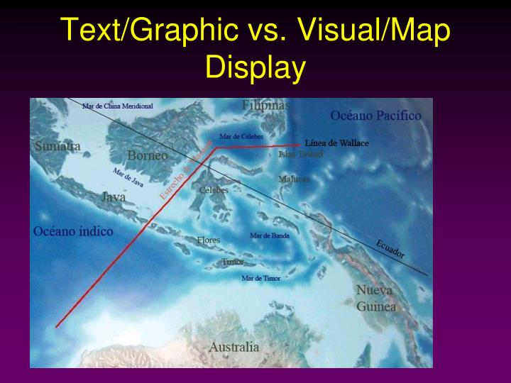 Text/Graphic vs. Visual/Map Display