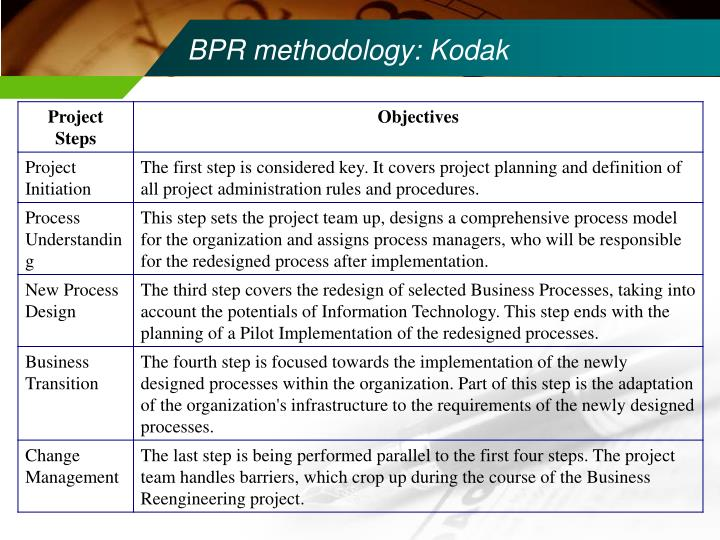 BPR methodology: