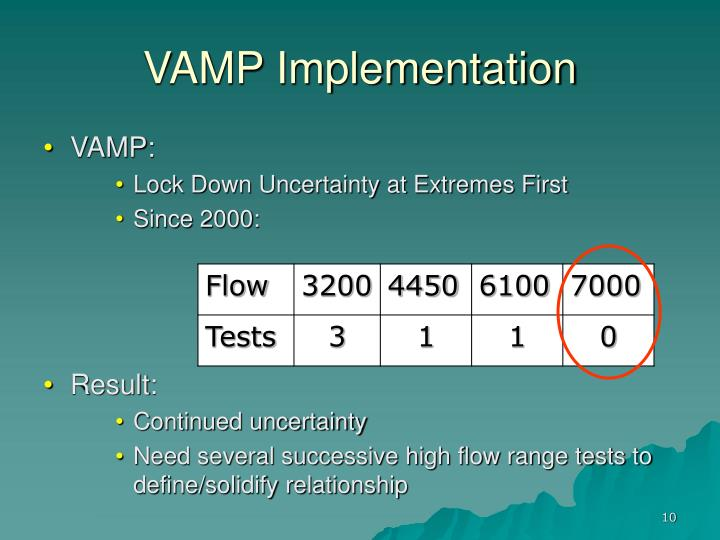 VAMP Implementation