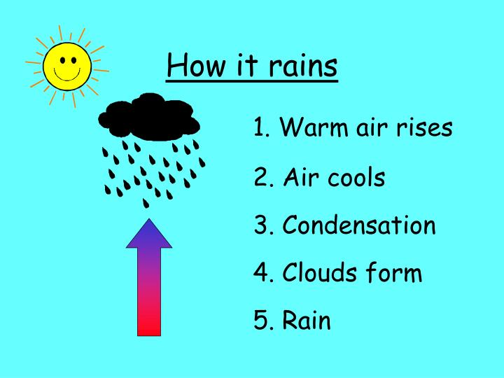 How it rains