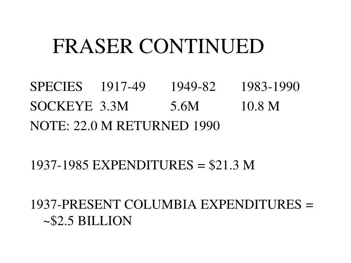 FRASER CONTINUED
