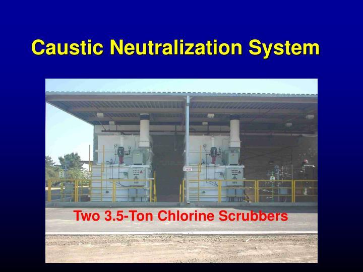 Caustic Neutralization System