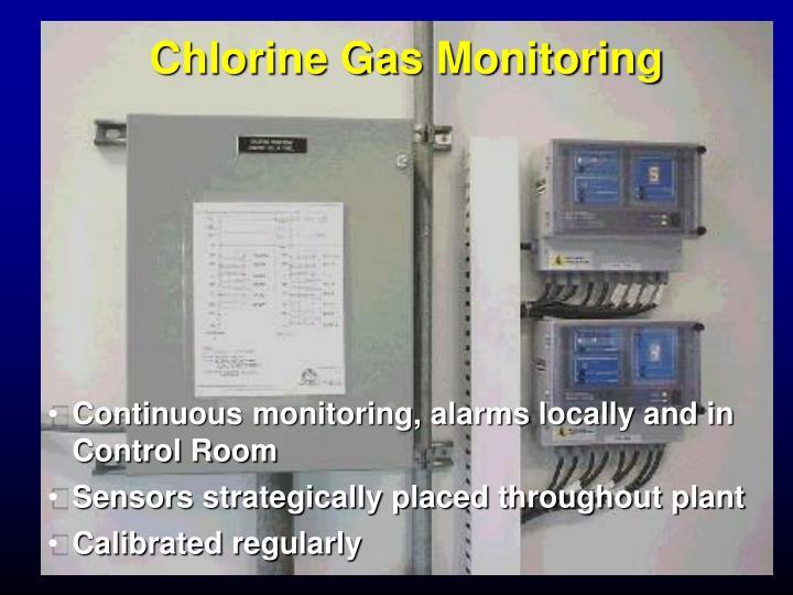 Chlorine Gas Monitoring