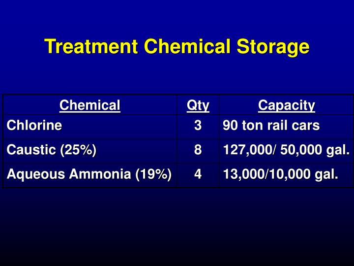 Treatment Chemical Storage