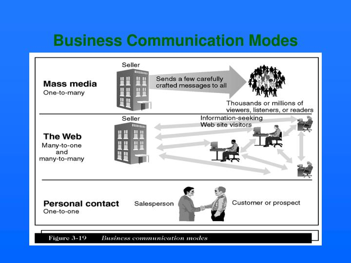 modes of communication in an organization Communication within the organization this article focuses on communication in the organizational structure in the development of an organizational.