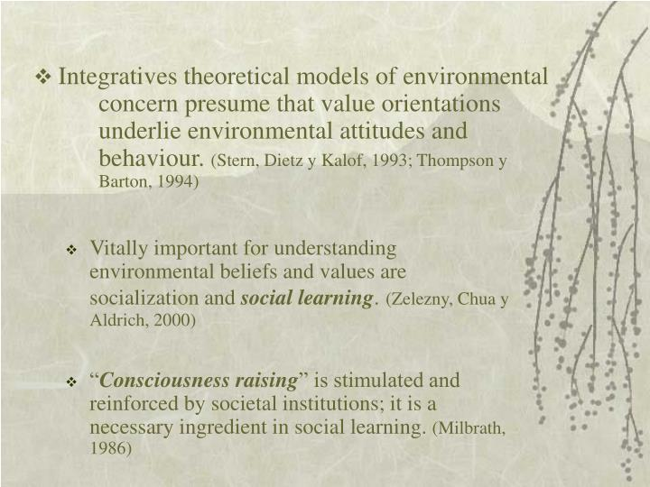 Vitally important for understanding environmental beliefs and values are socialization and