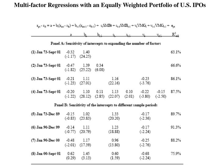Multi-factor Regressions with an Equally Weighted Portfolio of U.S. IPOs