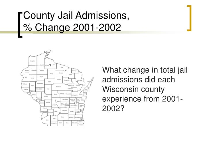 County Jail Admissions,