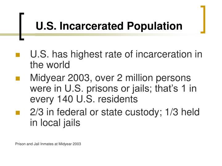 U.S. Incarcerated Population