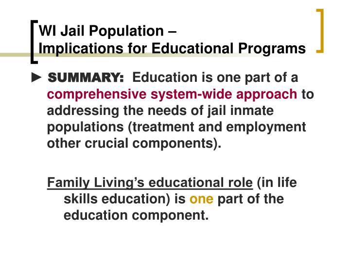 WI Jail Population –
