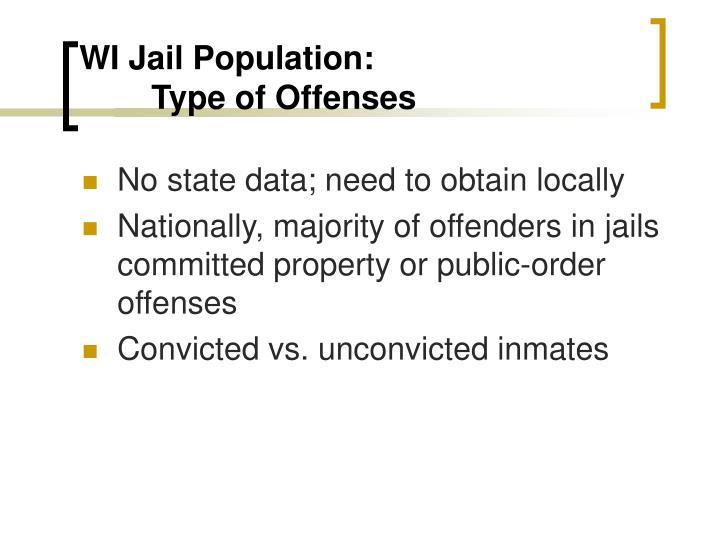 WI Jail Population: