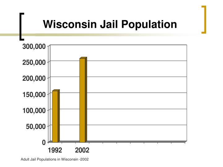 Wisconsin Jail Population