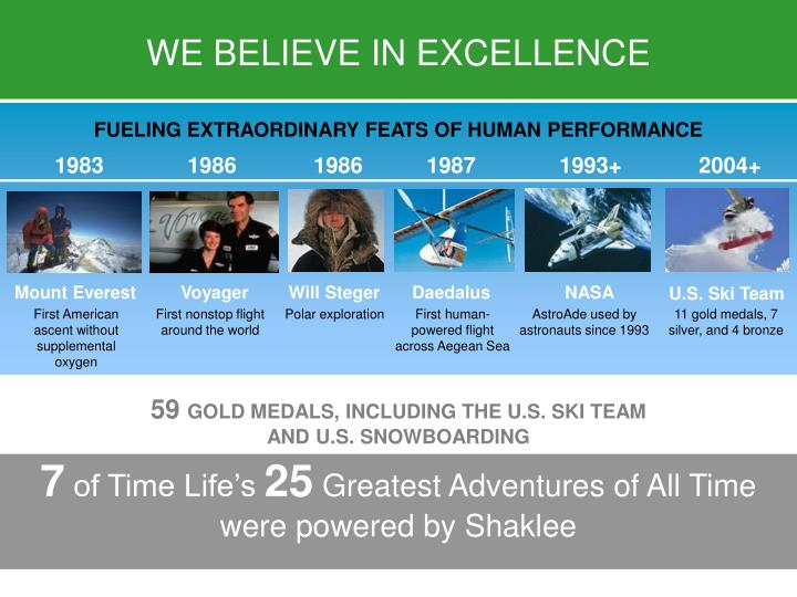 WE BELIEVE IN EXCELLENCE