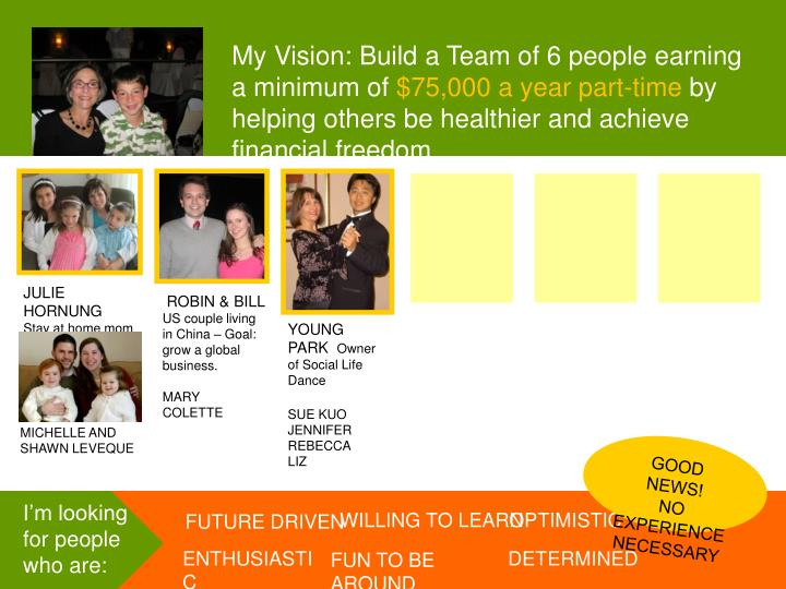My Vision: Build a Team of 6 people earning a minimum of