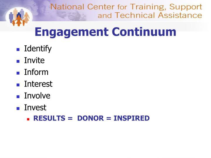 Engagement Continuum