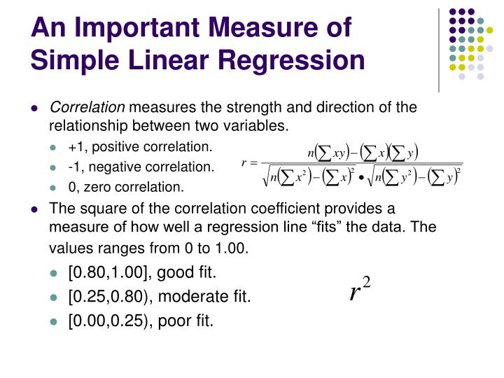 An Important Measure of Simple Linear Regression