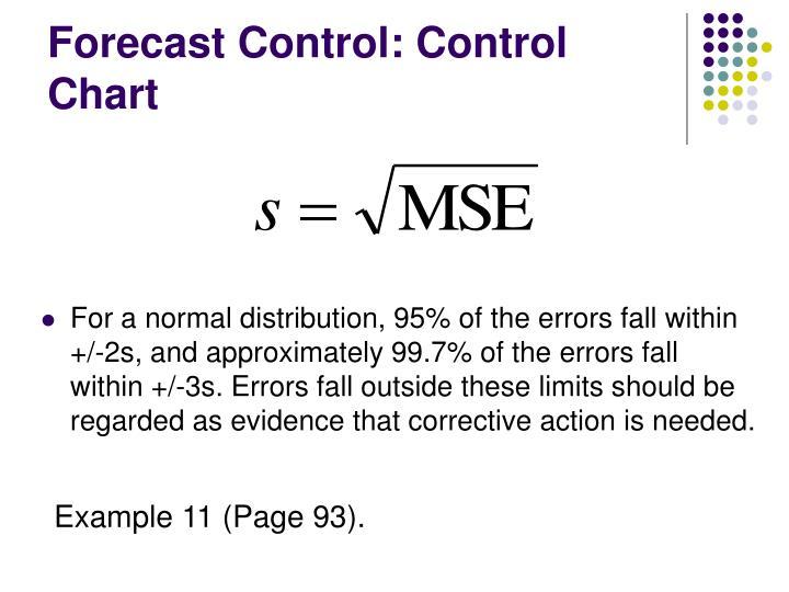 Forecast Control: Control Chart