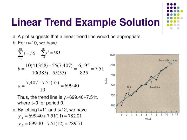 Linear Trend Example Solution