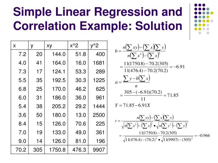 Simple Linear Regression and Correlation Example: Solution
