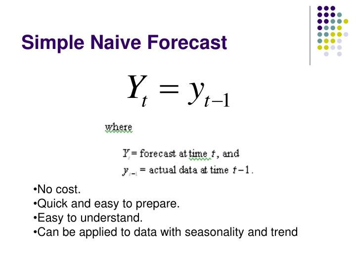 Simple Naive Forecast
