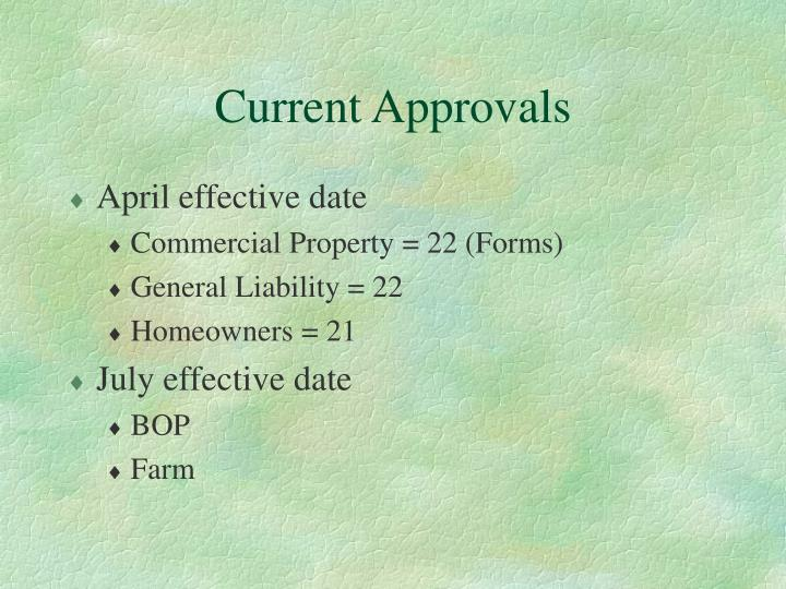 Current Approvals