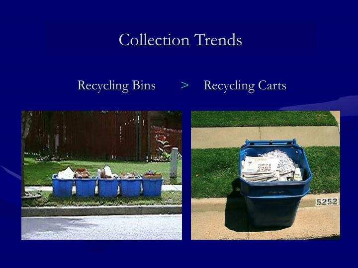 Collection Trends
