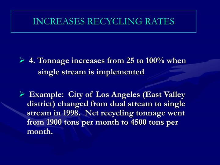 INCREASES RECYCLING RATES