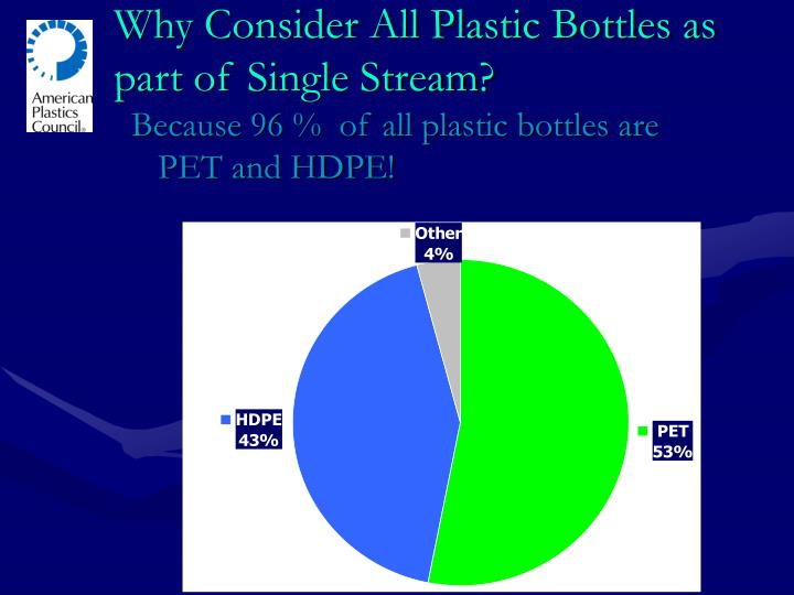 Why Consider All Plastic Bottles as part of Single Stream?