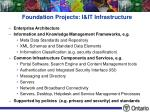 foundation projects i it infrastructure