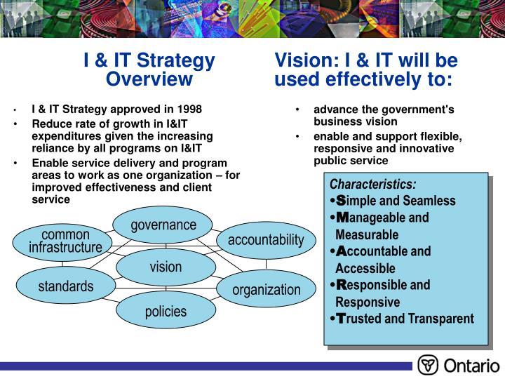 I & IT Strategy