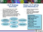 i it strategy overview