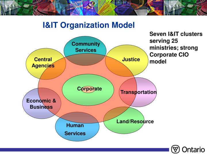 I&IT Organization Model