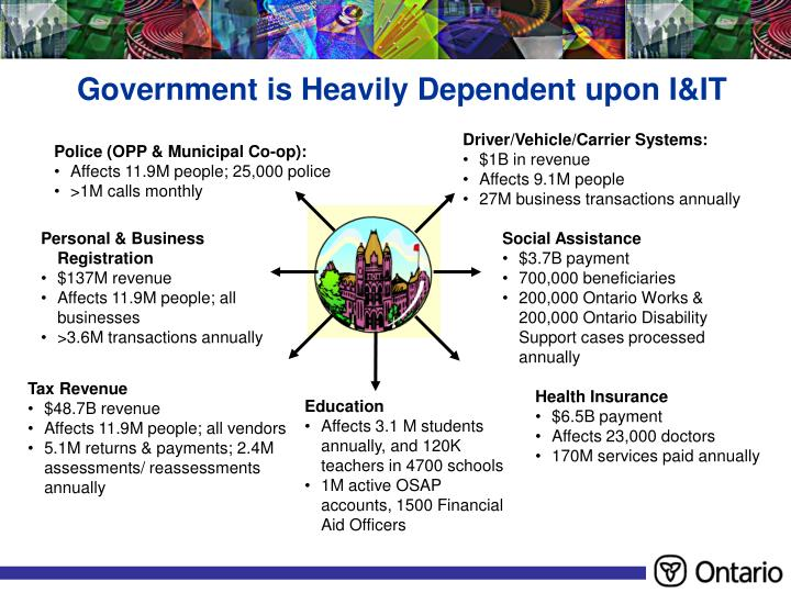 Government is Heavily Dependent upon I&IT