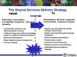 the shared services delivery strategy