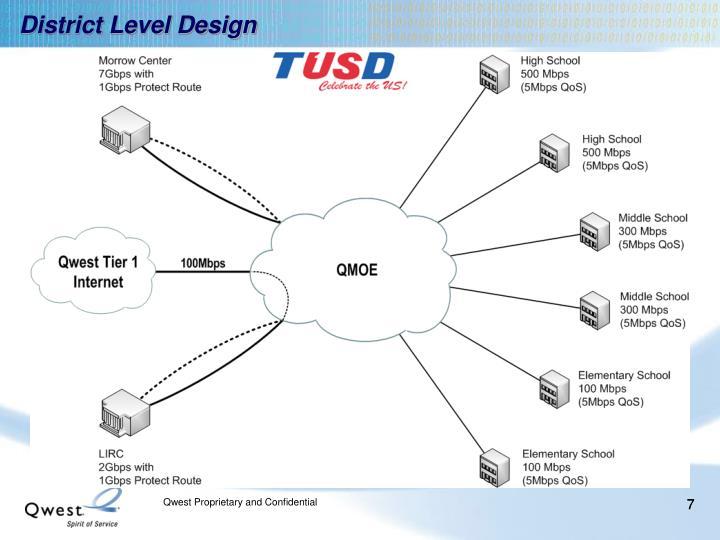 District Level Design
