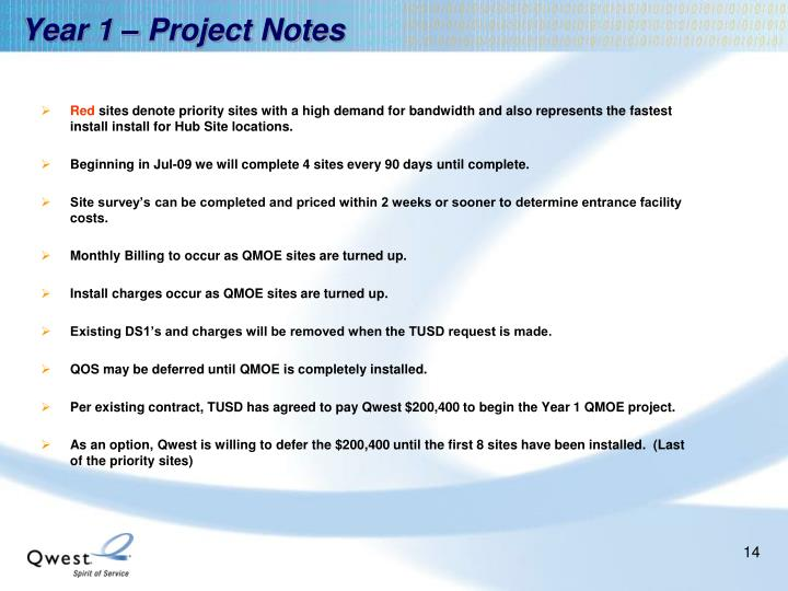Year 1 – Project Notes