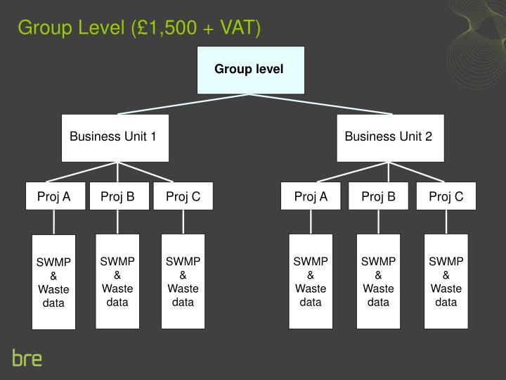 Group Level (£1,500 + VAT)