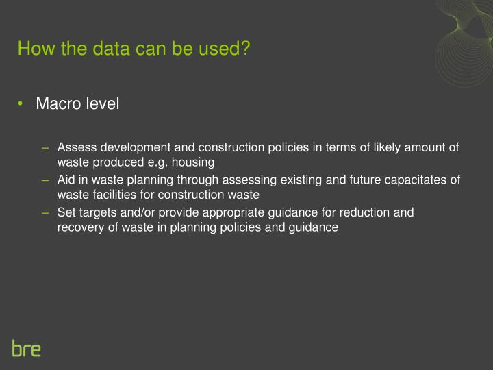 How the data can be used?