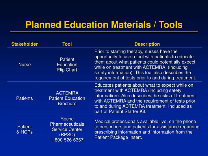 Planned Education Materials / Tools